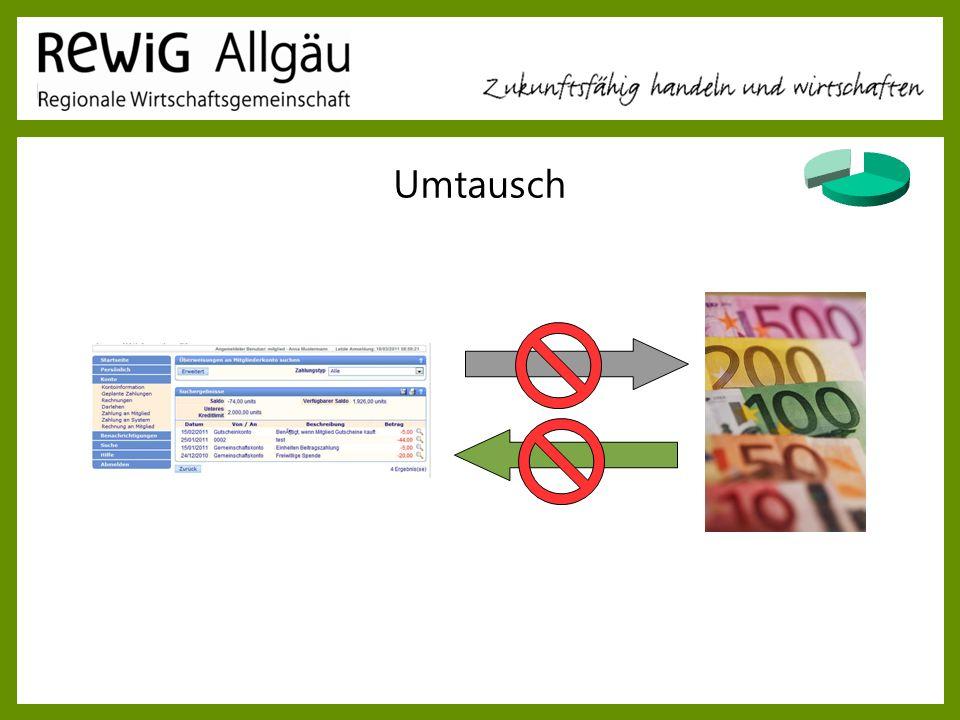 ReWig Allgäu Vortrag 28.03.2017 Umtausch Roland Wiedemeyer