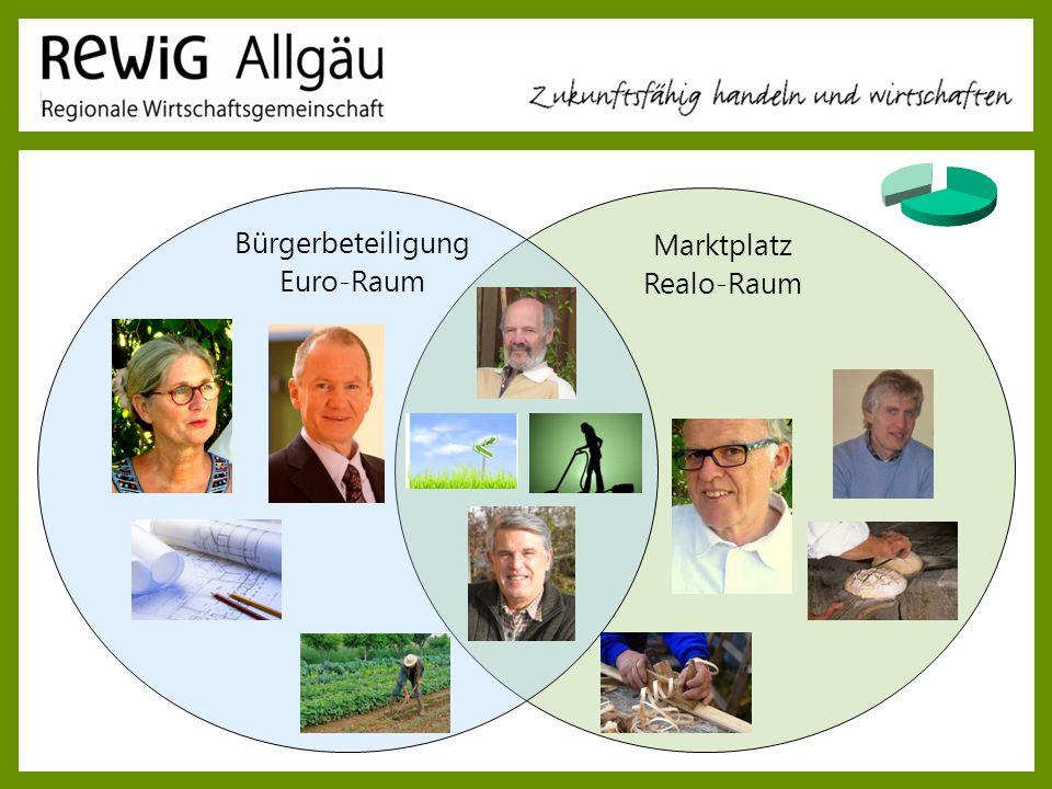 Bürgerbeteiligung Marktplatz Euro-Raum Realo-Raum ReWig Allgäu Vortrag