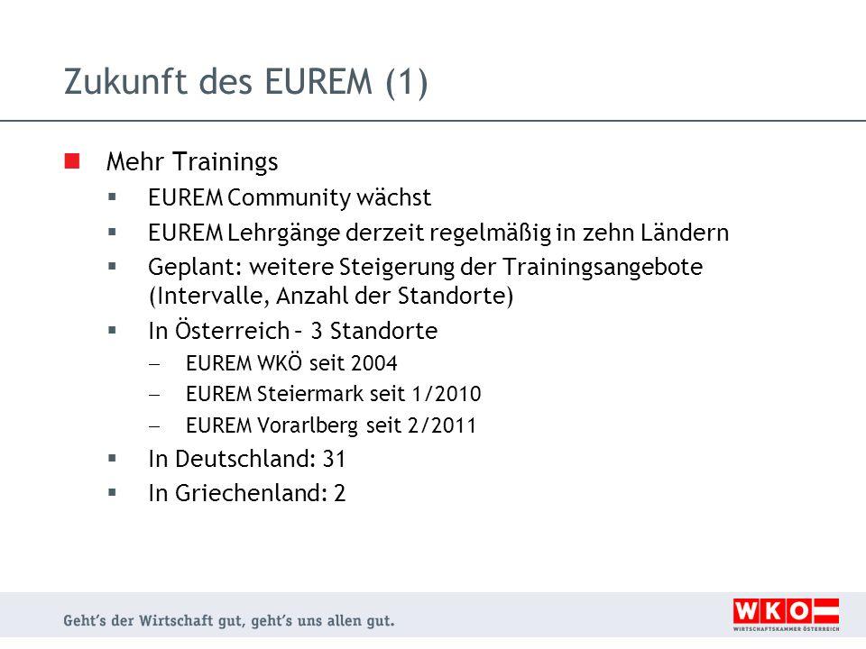 Zukunft des EUREM (1) Mehr Trainings EUREM Community wächst