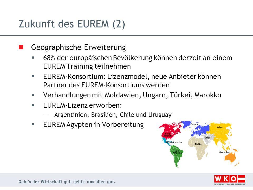 Zukunft des EUREM (2) Geographische Erweiterung