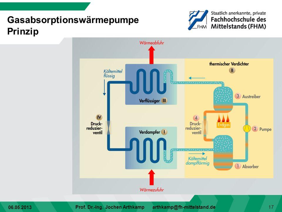 Gasabsorptionswärmepumpe