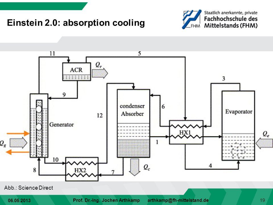 Einstein 2.0: absorption cooling