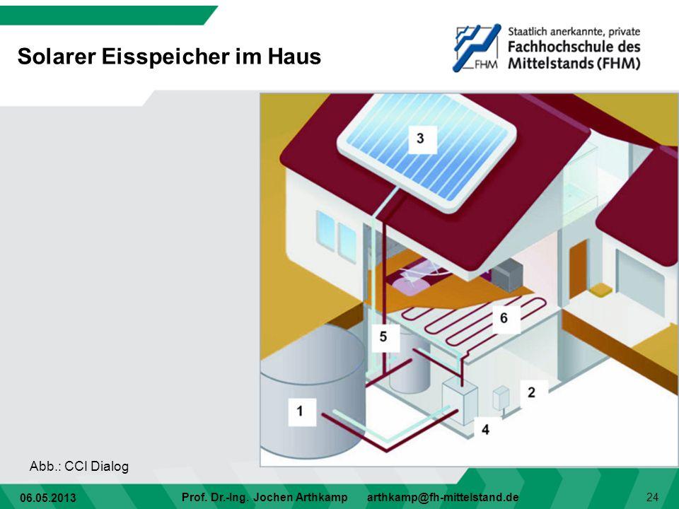 Solarer Eisspeicher im Haus