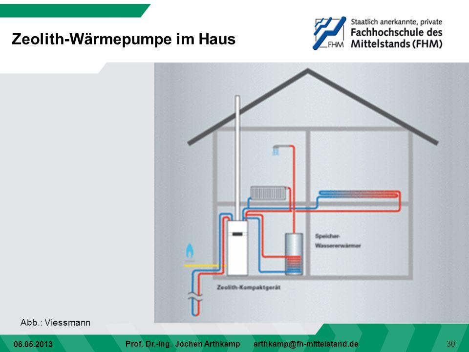 Zeolith-Wärmepumpe im Haus