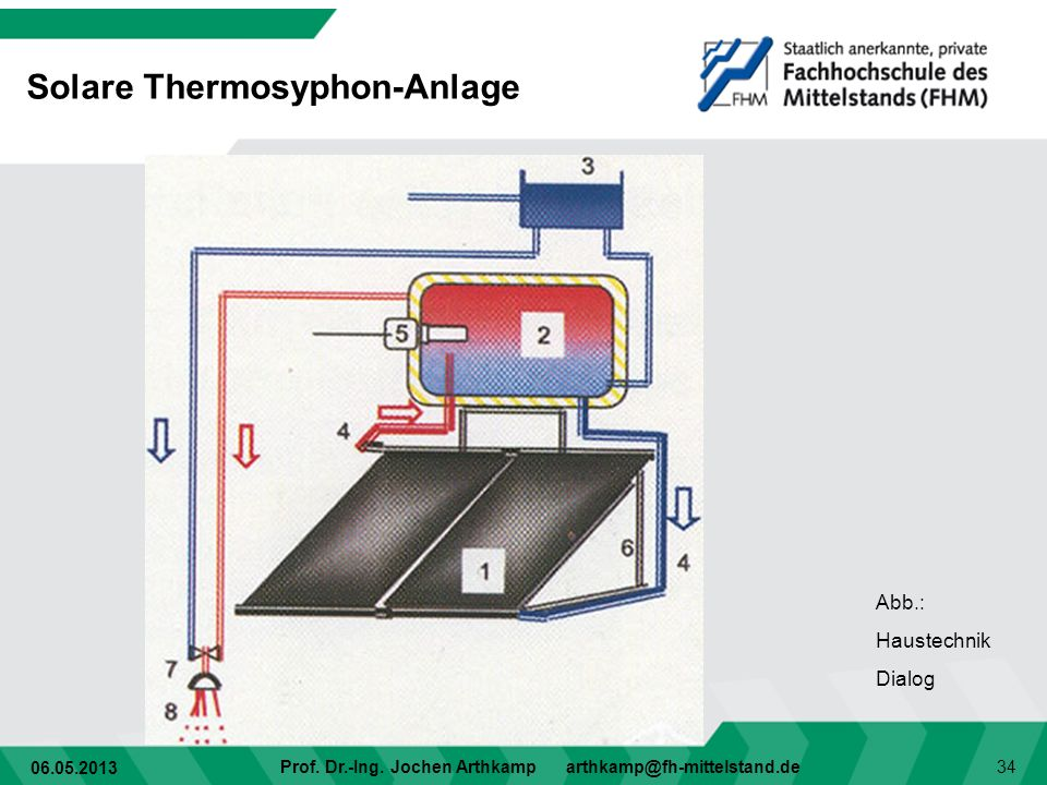 Solare Thermosyphon-Anlage