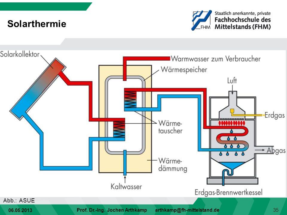 Solarthermie Abb.: ASUE