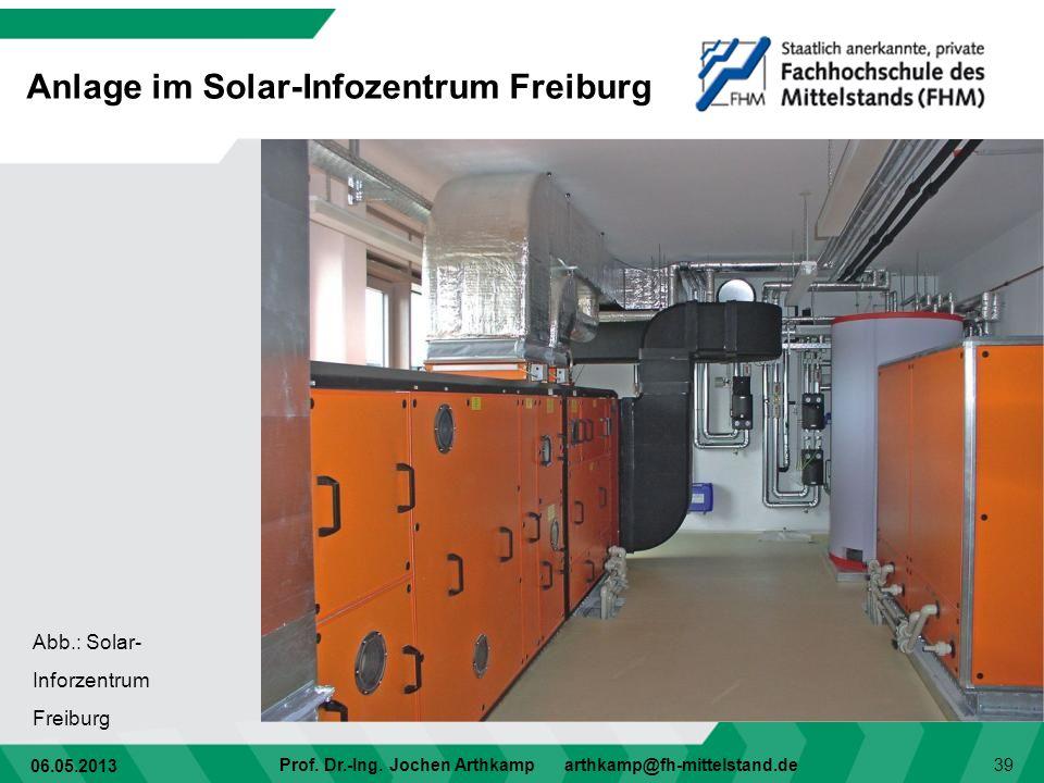 Anlage im Solar-Infozentrum Freiburg