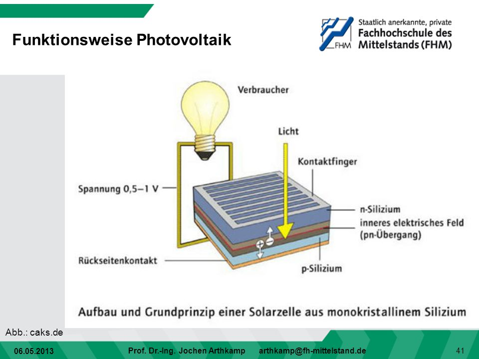 Funktionsweise Photovoltaik
