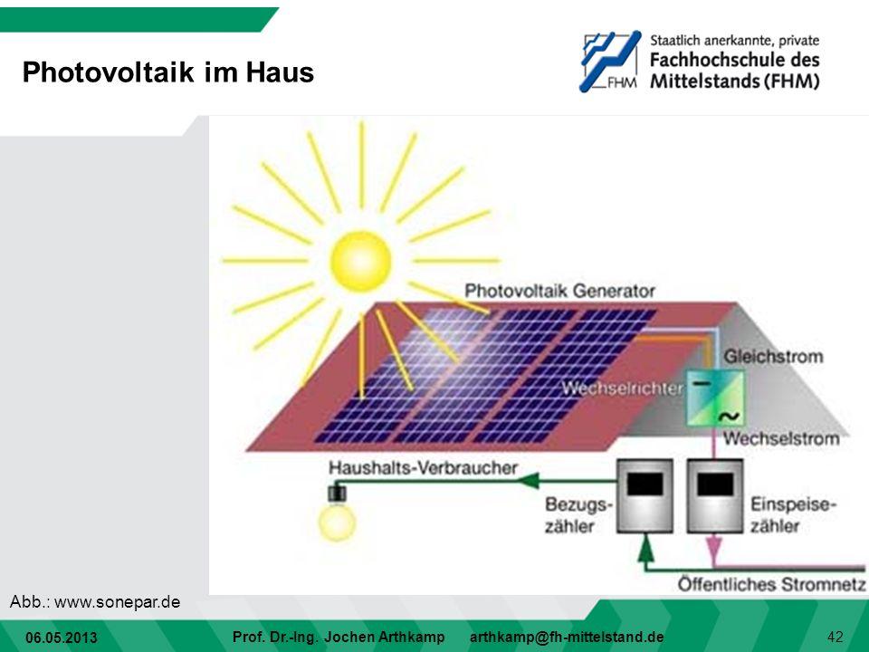 Photovoltaik im Haus Abb.: www.sonepar.de