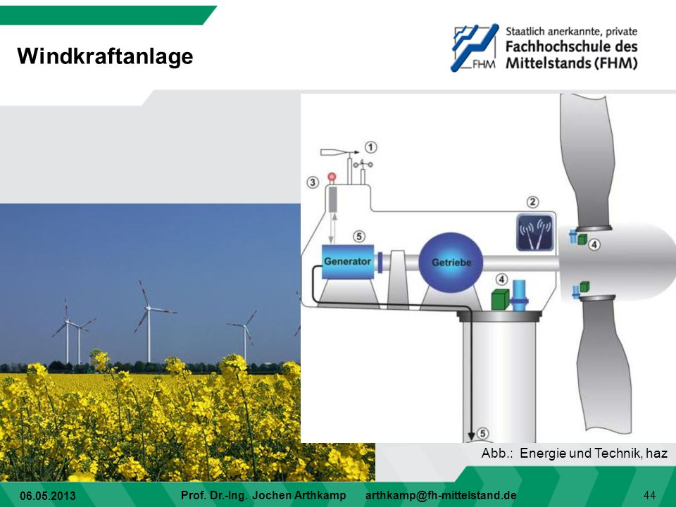 Windkraftanlage Abb.: Energie und Technik, haz