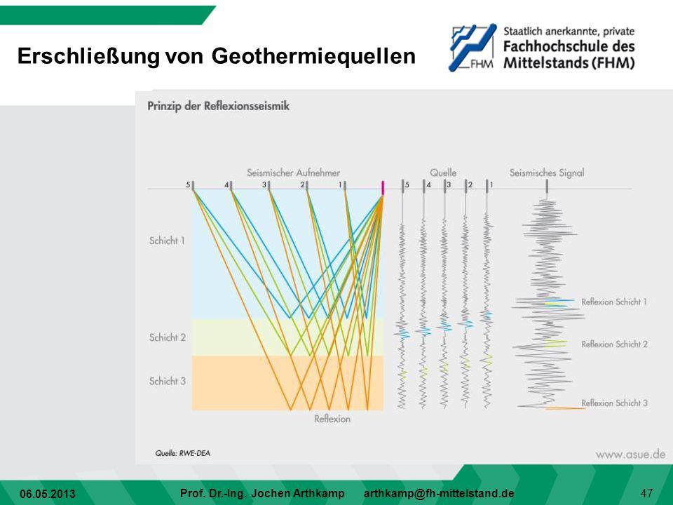 Erschließung von Geothermiequellen
