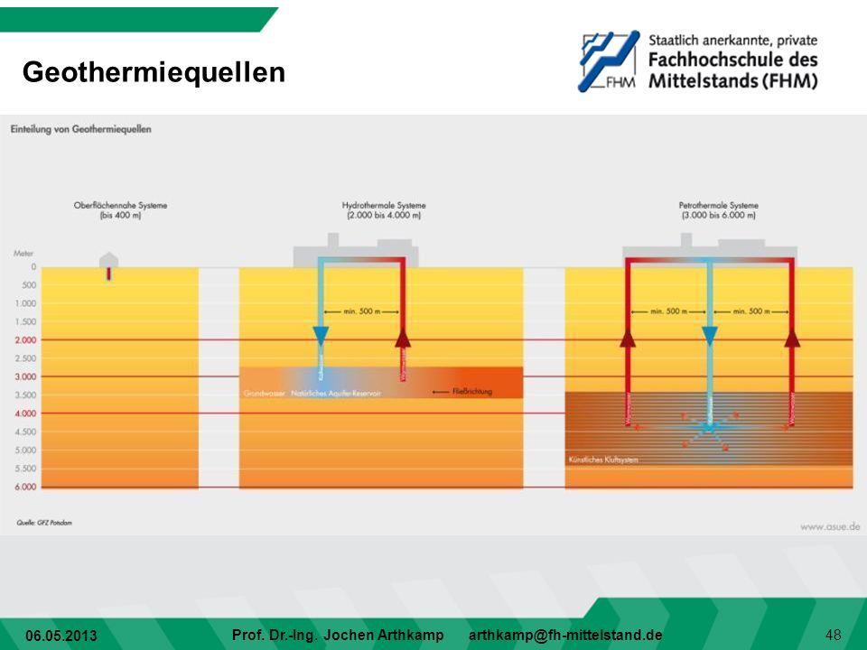 Geothermiequellen