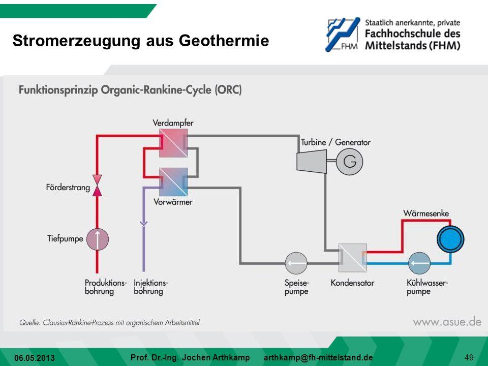 Stromerzeugung aus Geothermie