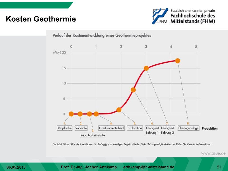 Kosten Geothermie
