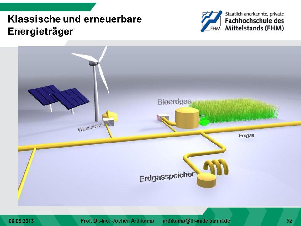 Klassische und erneuerbare Energieträger