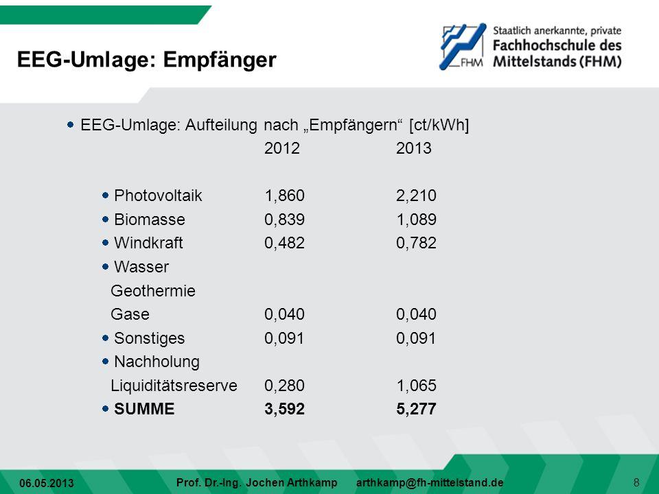 EEG-Umlage: Empfänger
