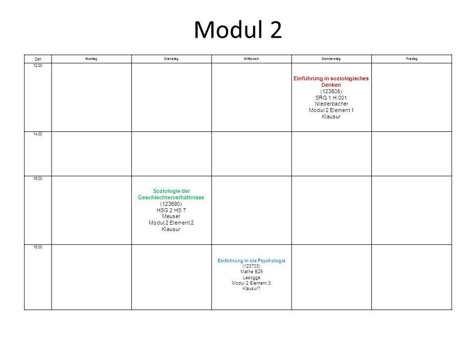 Modul 2 Einführung in soziologisches Denken (123505) SRG 1 H.001