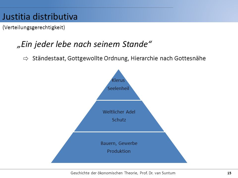 Justitia distributiva