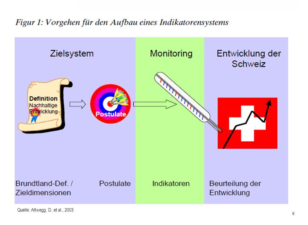 Quelle: Altwegg, D. et al., 2003