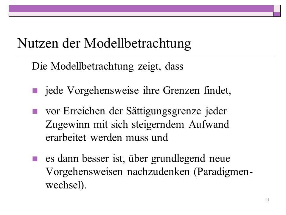 Nutzen der Modellbetrachtung