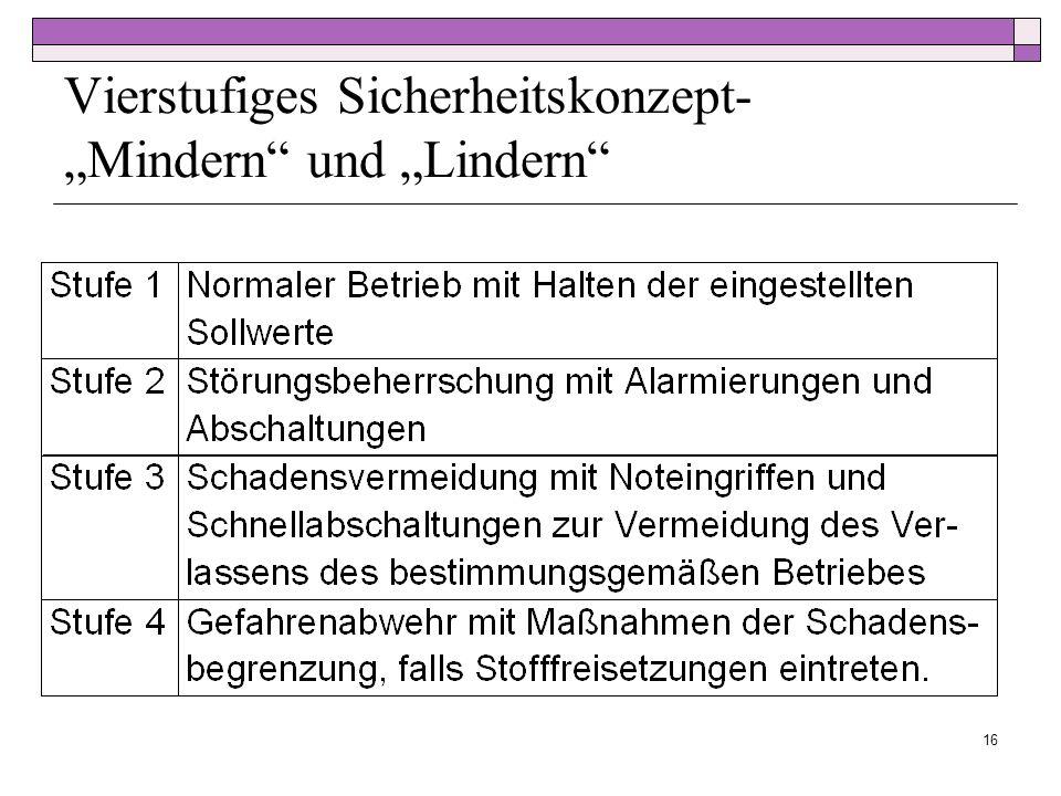 """Vierstufiges Sicherheitskonzept- """"Mindern und """"Lindern"""