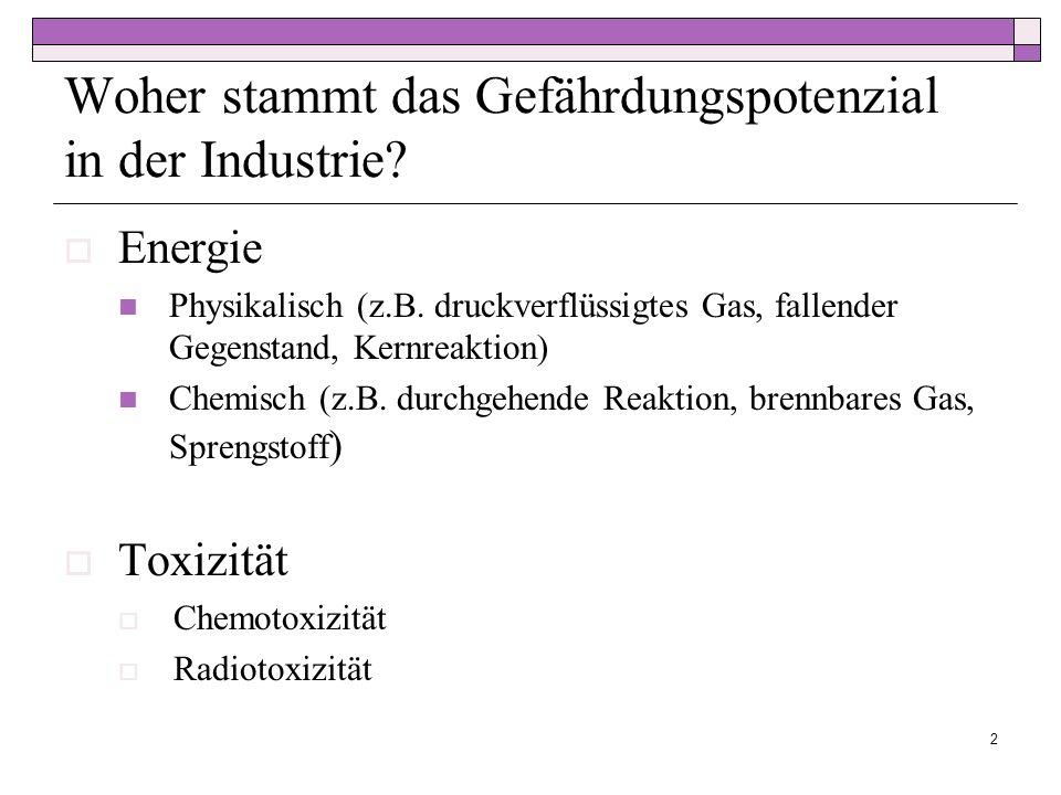 Woher stammt das Gefährdungspotenzial in der Industrie