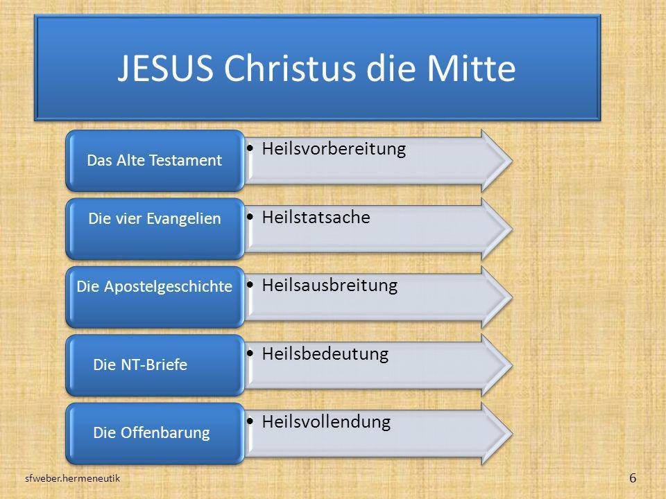 JESUS Christus die Mitte
