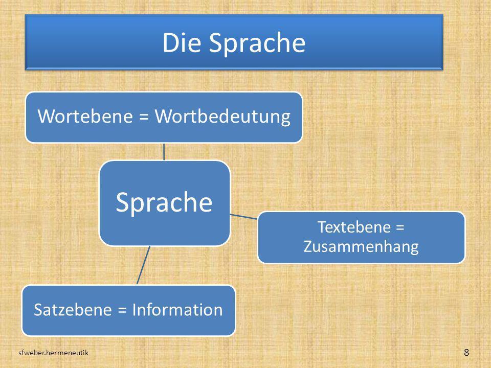 Die Sprache Sprache Wortebene = Wortbedeutung Satzebene = Information