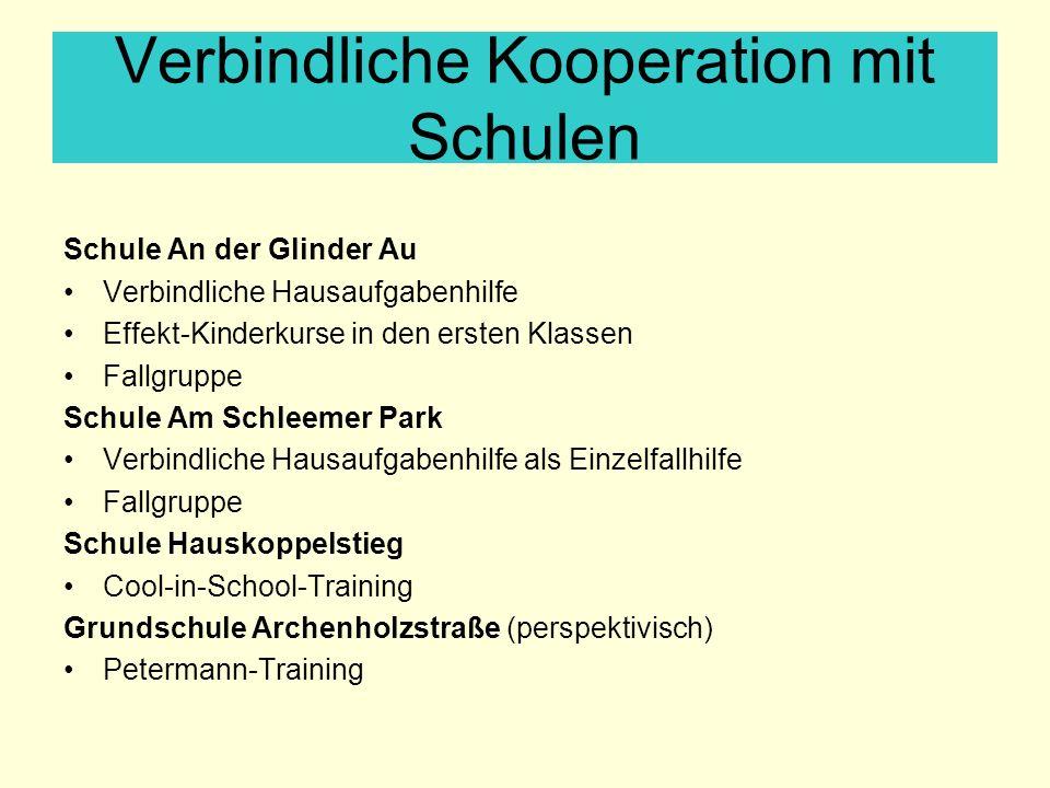 Verbindliche Kooperation mit Schulen