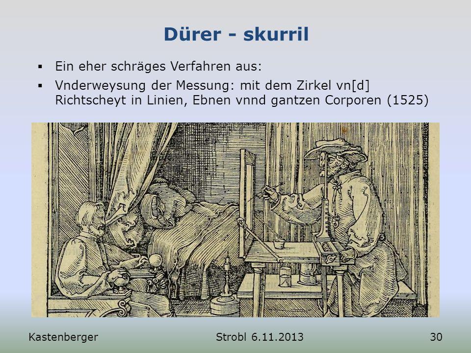 Dürer - skurril Ein eher schräges Verfahren aus: