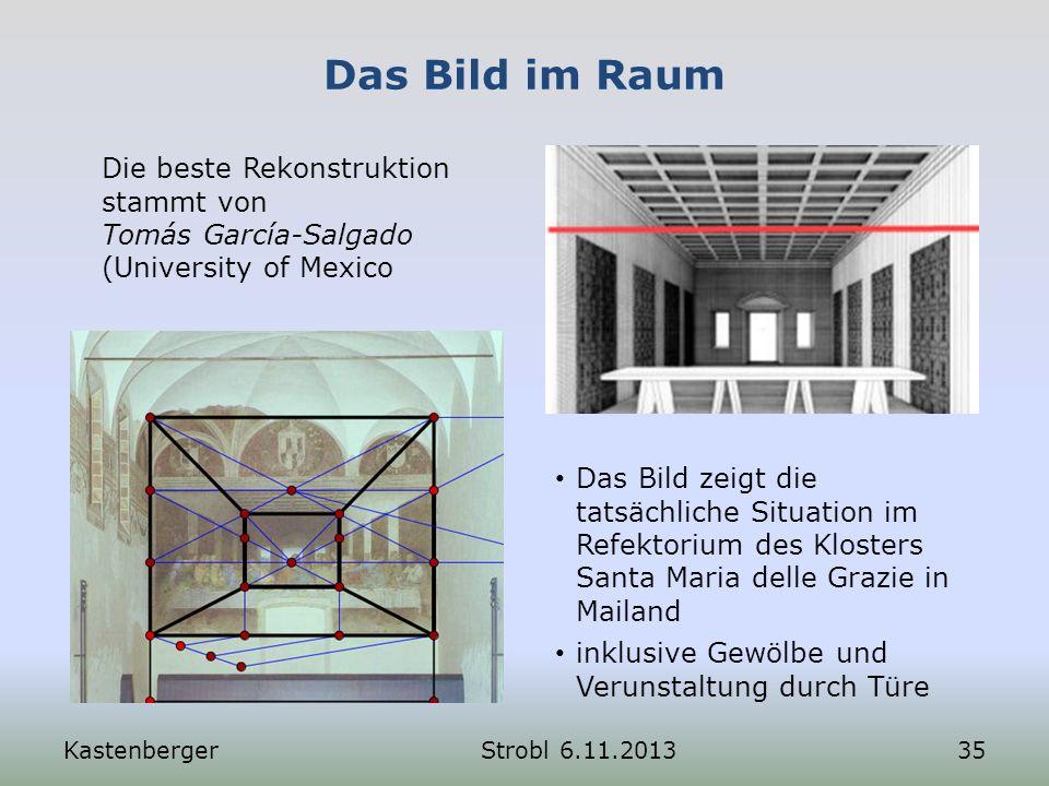 Das Bild im Raum Die beste Rekonstruktion stammt von Tomás García-Salgado (University of Mexico.