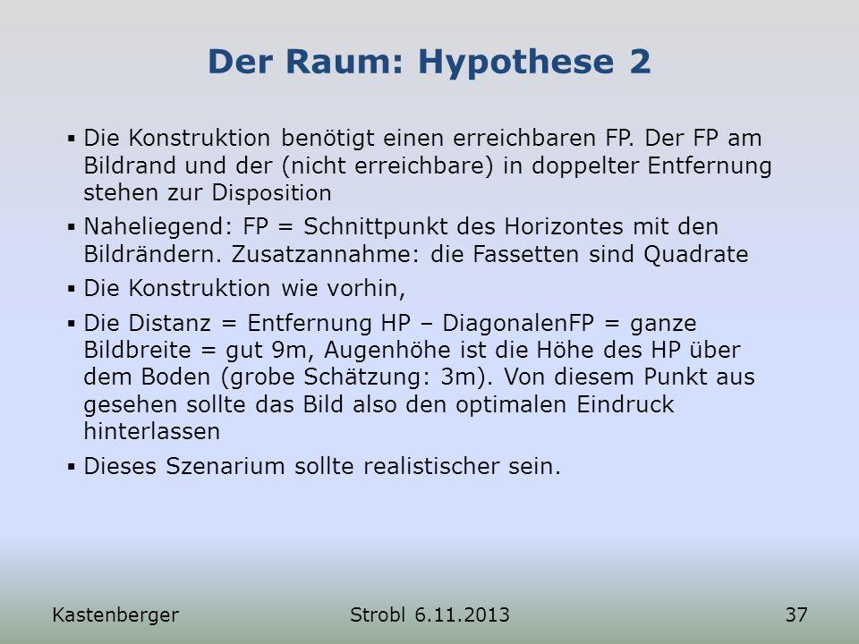 Der Raum: Hypothese 2