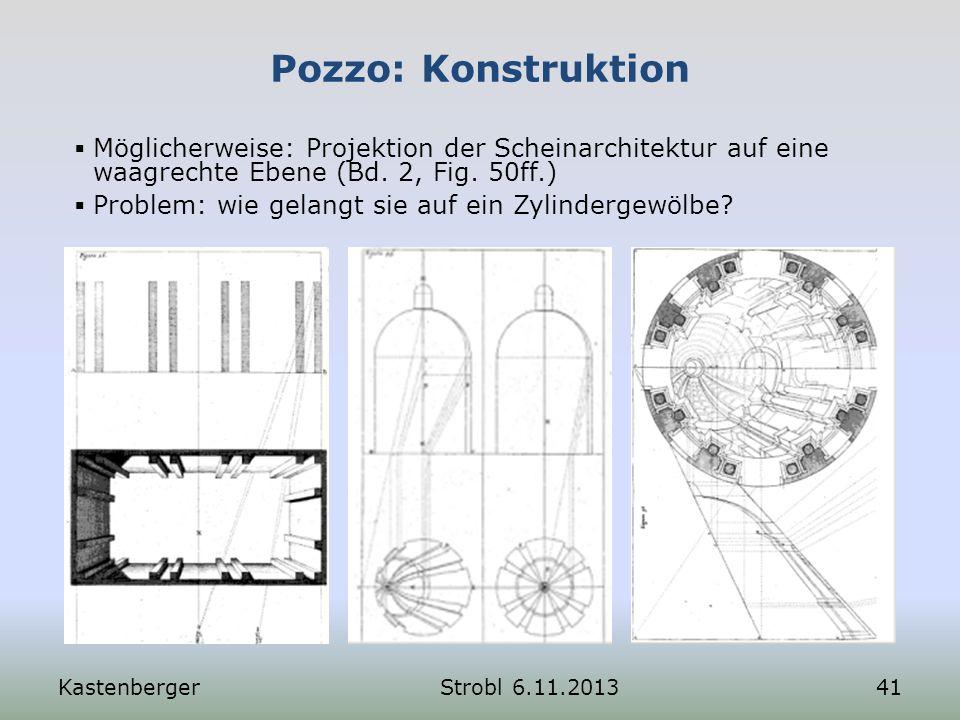 Pozzo: Konstruktion Möglicherweise: Projektion der Scheinarchitektur auf eine waagrechte Ebene (Bd. 2, Fig. 50ff.)
