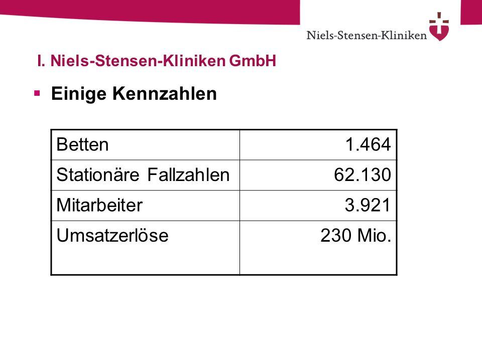 I. Niels-Stensen-Kliniken GmbH