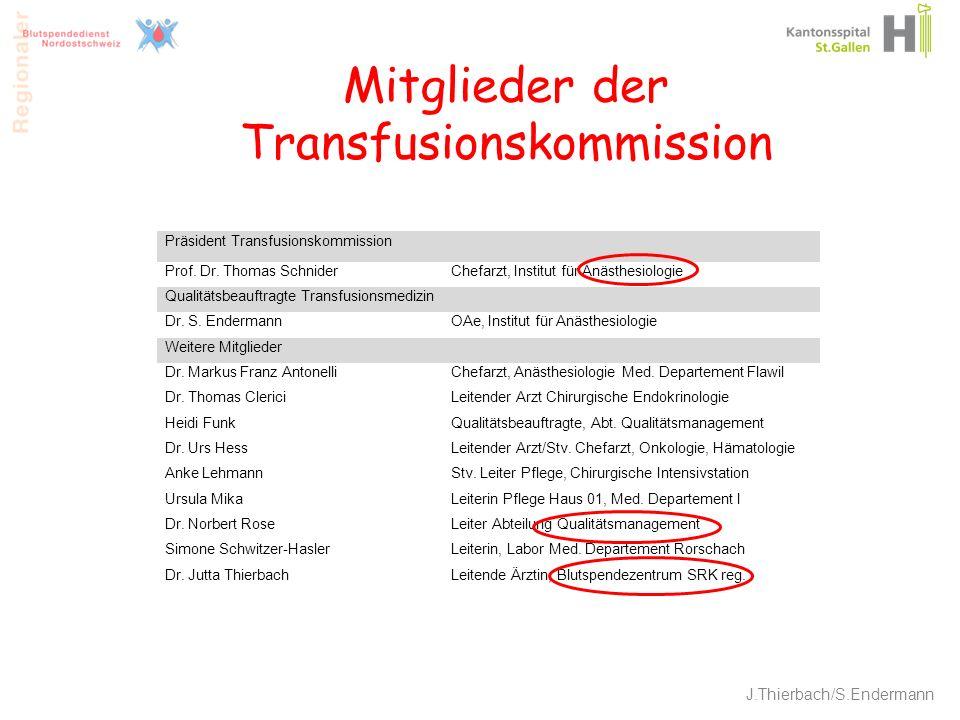 Mitglieder der Transfusionskommission