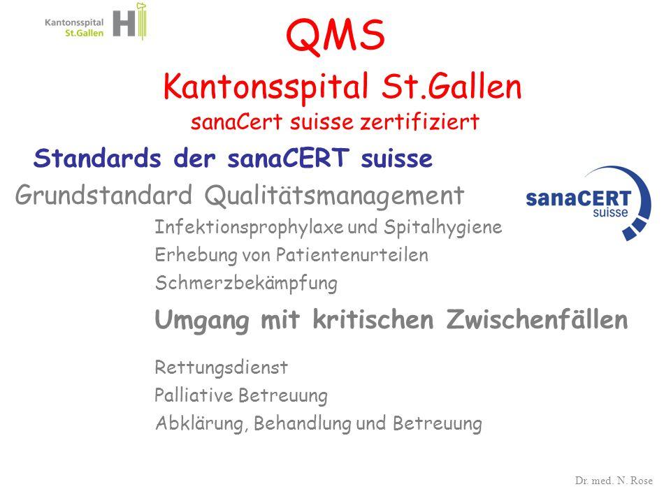 QMS Kantonsspital St.Gallen sanaCert suisse zertifiziert