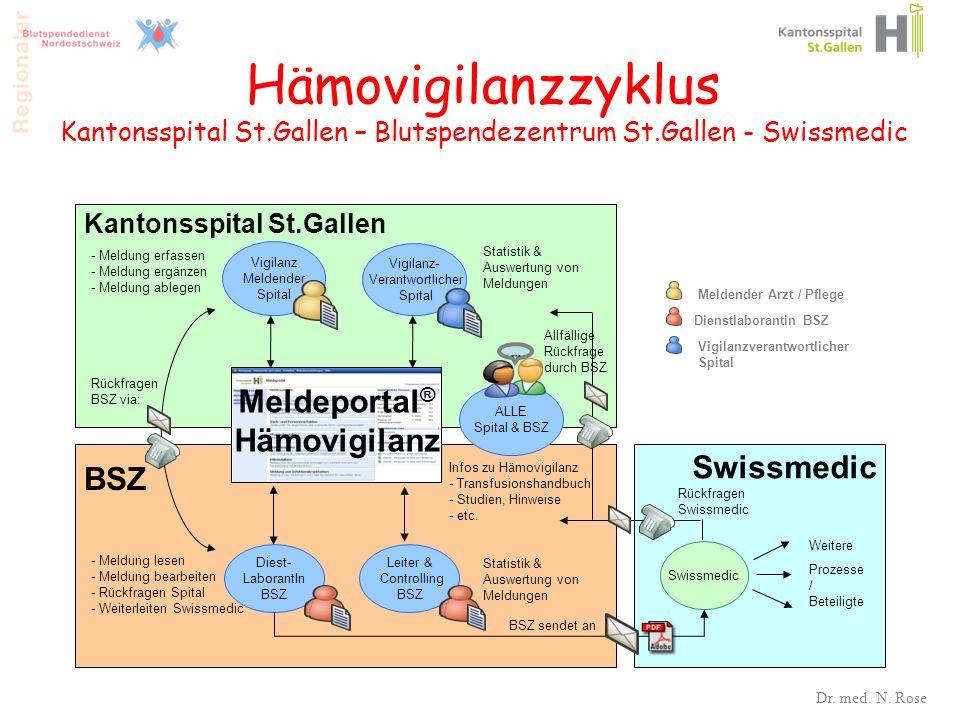 Meldeportal® Hämovigilanz