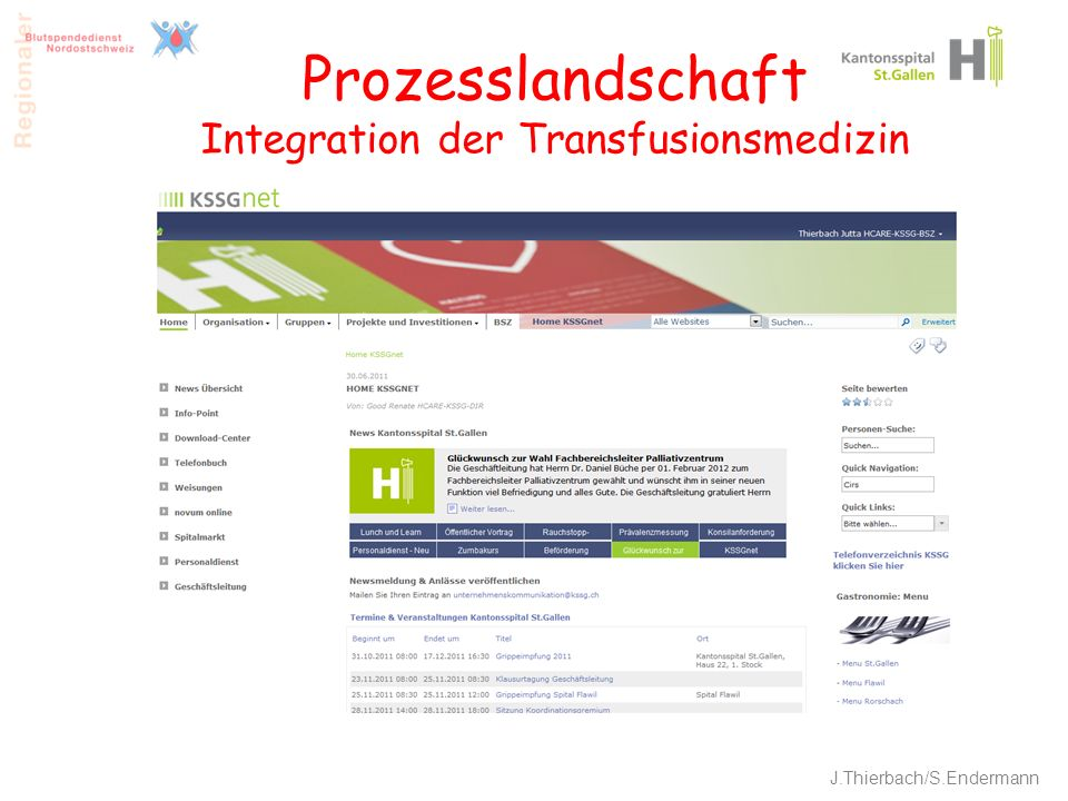 Prozesslandschaft Integration der Transfusionsmedizin