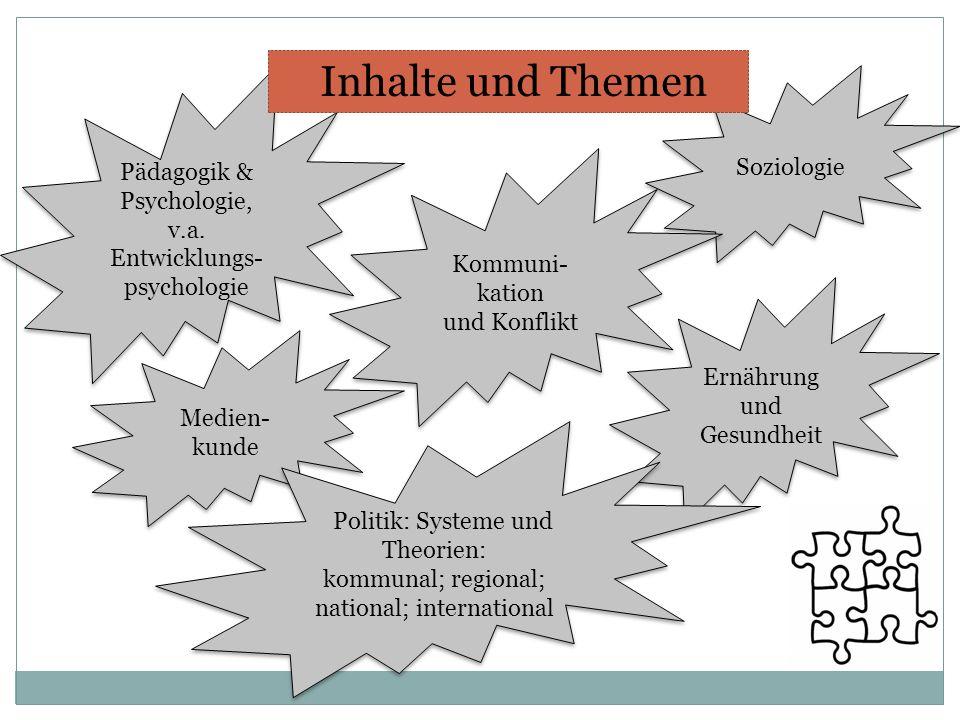 Inhalte und Themen Pädagogik & Soziologie Psychologie,