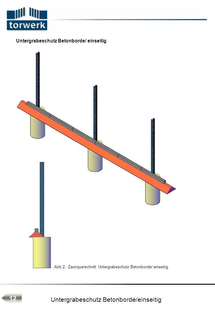 Untergrabeschutz Betonborde/einseitig