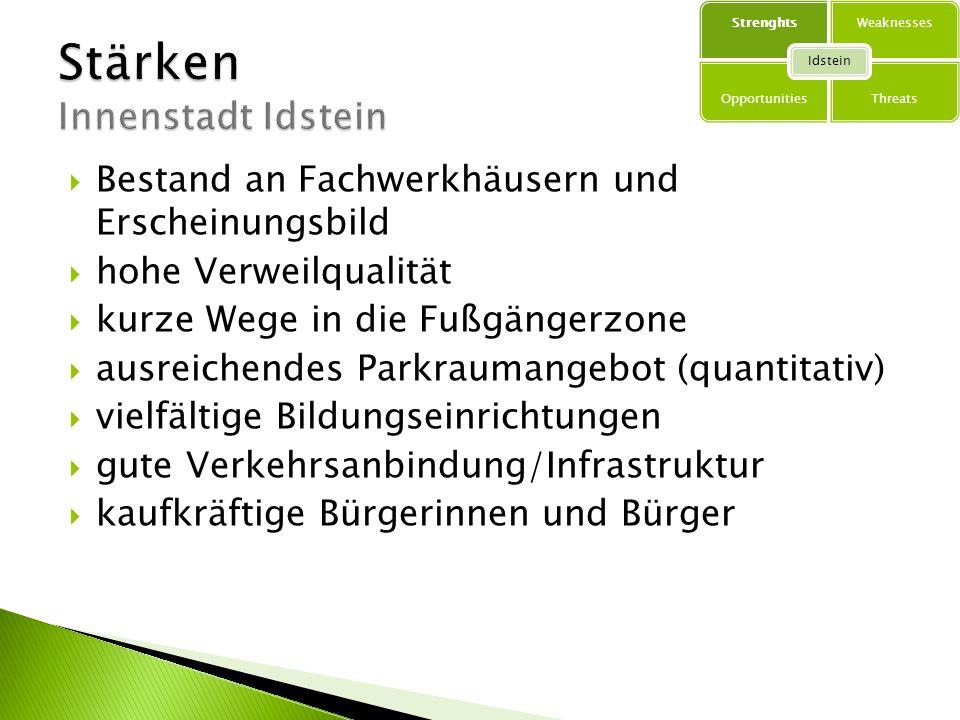 Stärken Innenstadt Idstein