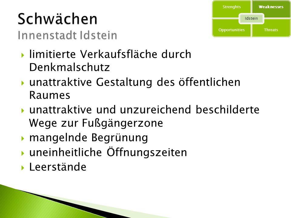 Schwächen Innenstadt Idstein
