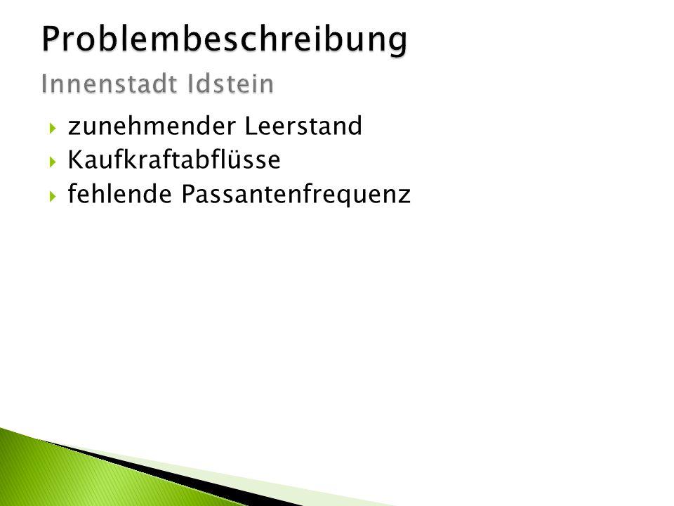 Problembeschreibung Innenstadt Idstein