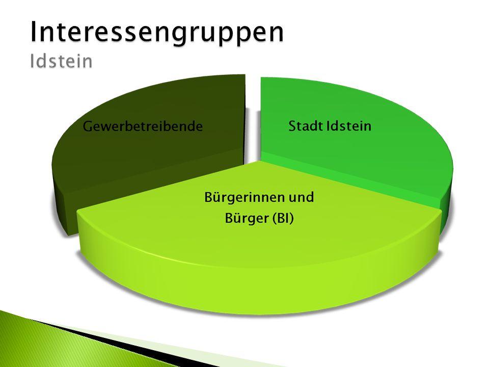 Interessengruppen Idstein