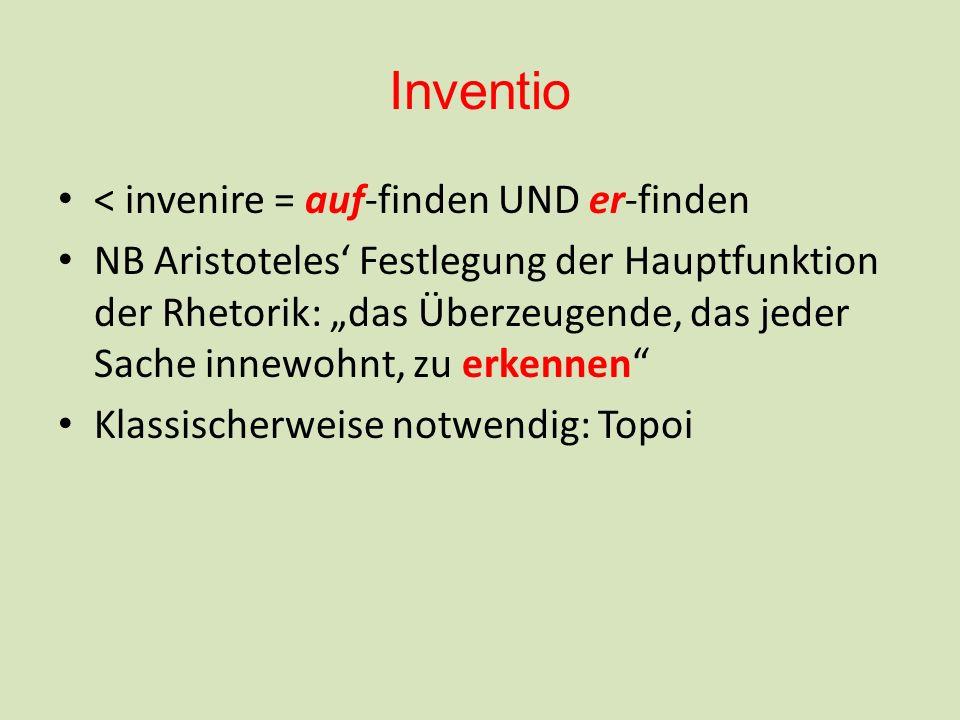 Inventio < invenire = auf-finden UND er-finden
