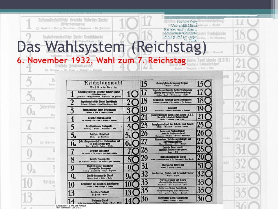 Das Wahlsystem (Reichstag) 6. November 1932, Wahl zum 7. Reichstag
