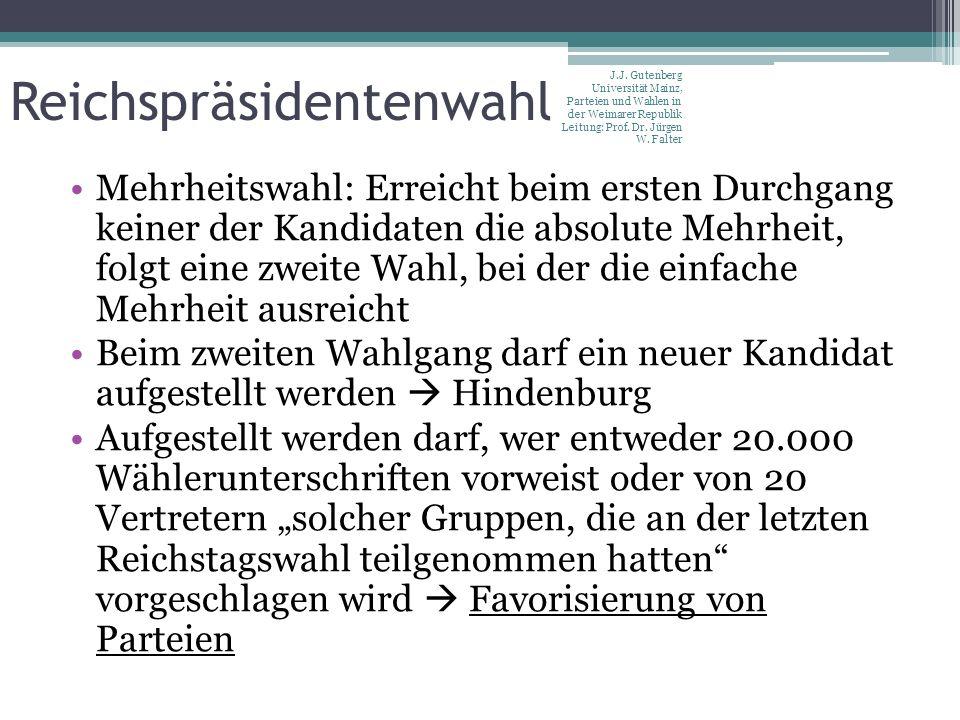 Reichspräsidentenwahl