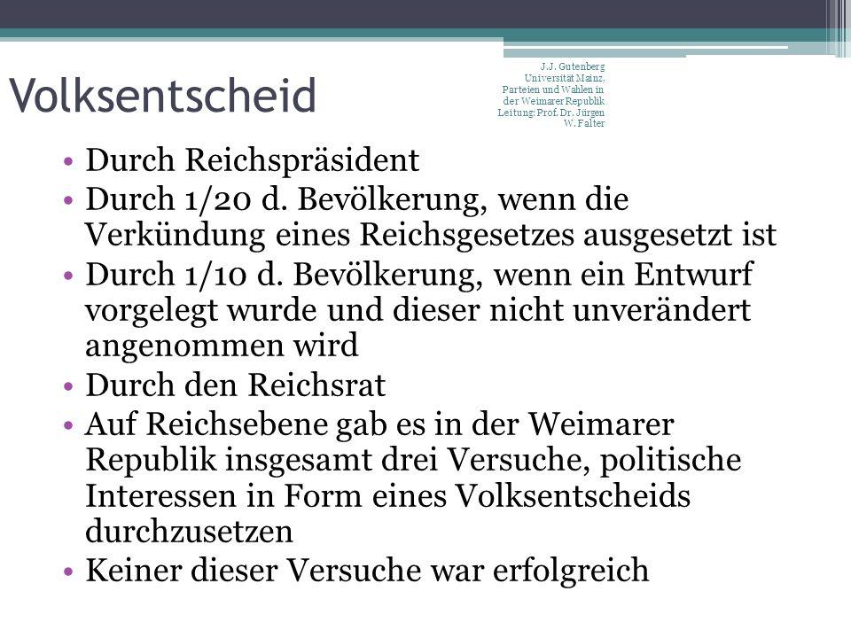 Volksentscheid Durch Reichspräsident