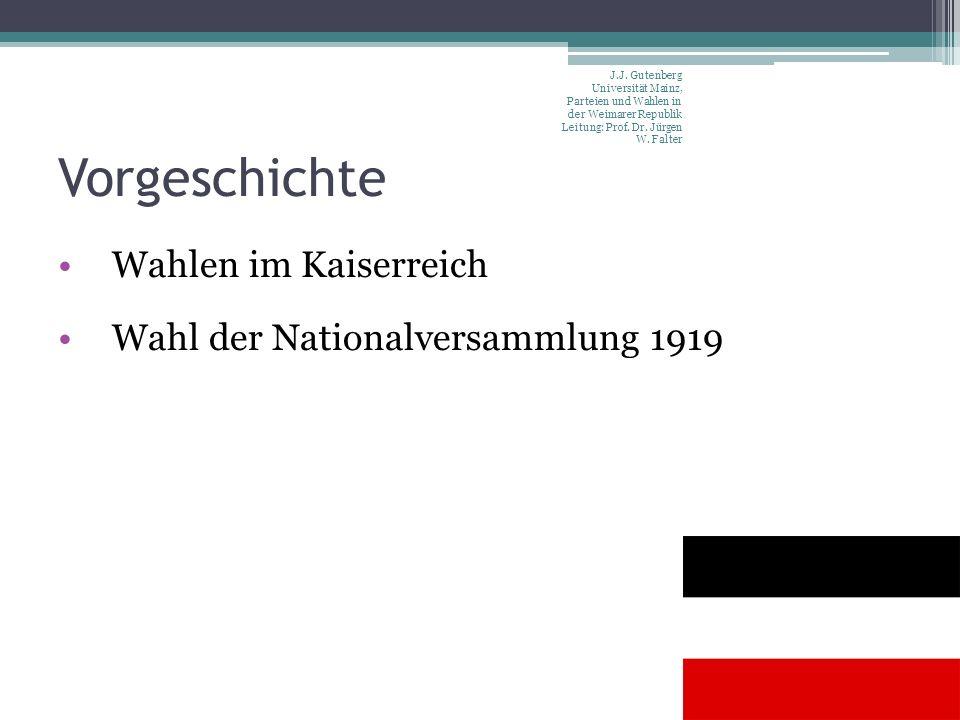 Vorgeschichte Wahlen im Kaiserreich Wahl der Nationalversammlung 1919