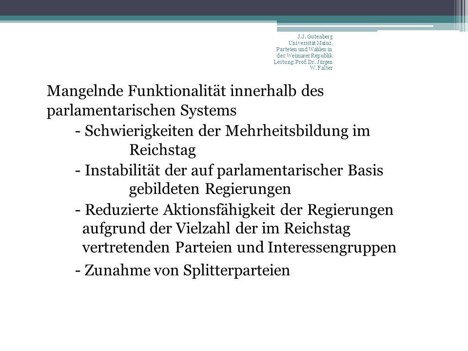 Mangelnde Funktionalität innerhalb des parlamentarischen Systems